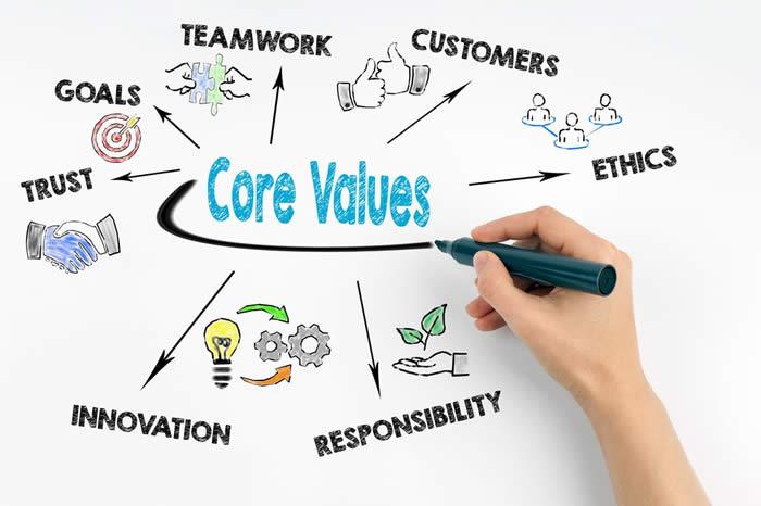 中心となるサービシンクの価値