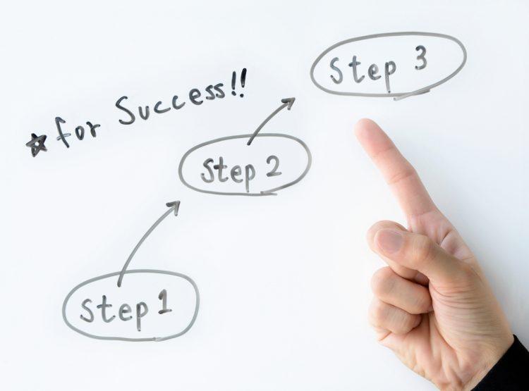 仕事のスキルを身につけるためのステップアップのイメージ