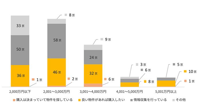 マンションデベロッパー企業のWebサイトデザイン調査結果