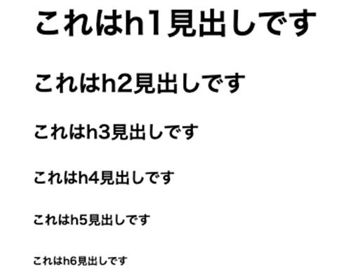 h1〜h6タグの表示の見え方