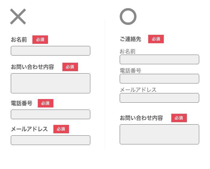 問い合わせフォームのイメージ